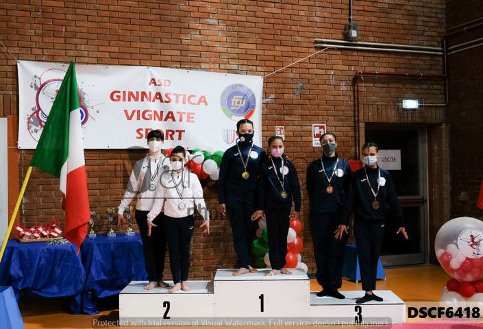 Campionati italiani acro-sport – marzo 2021